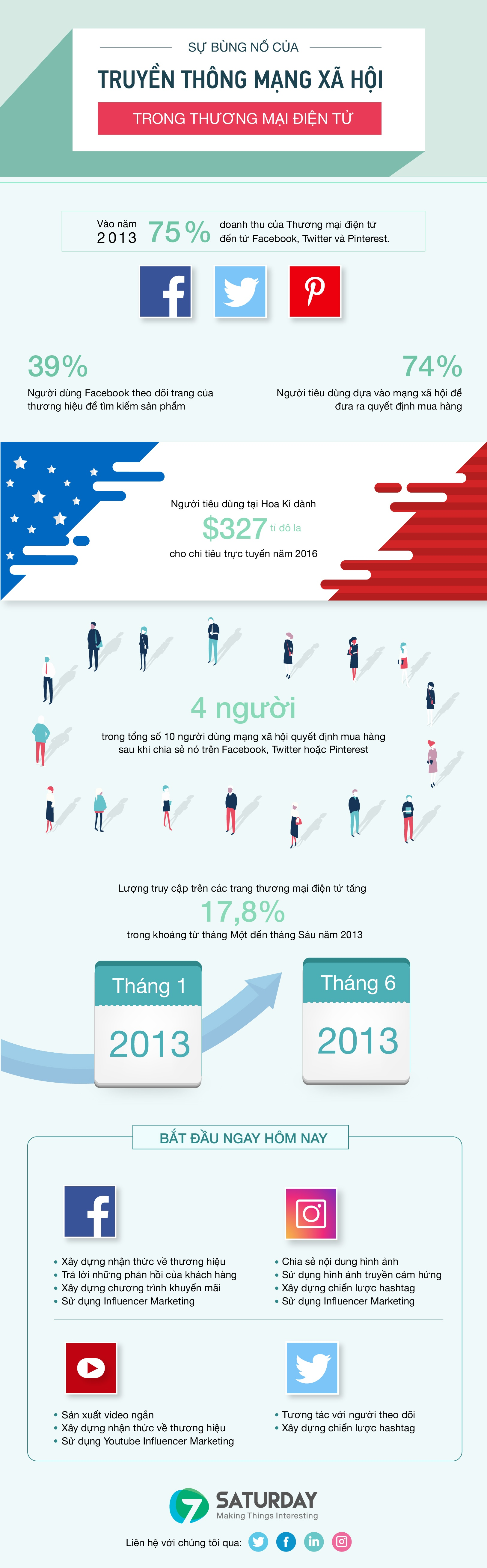 Infographic_BungnoMXH ver 2-01 (1).jpg
